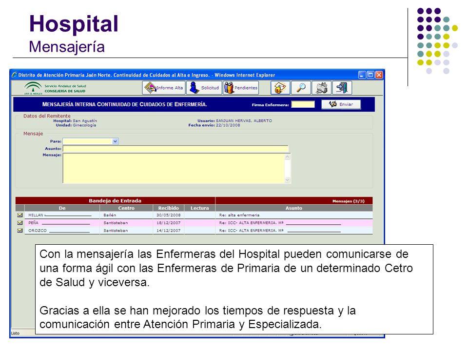 Hospital Mensajería
