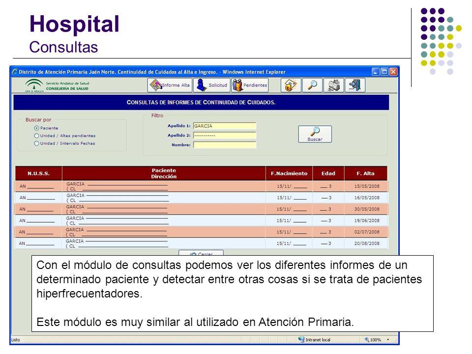 Hospital Consultas