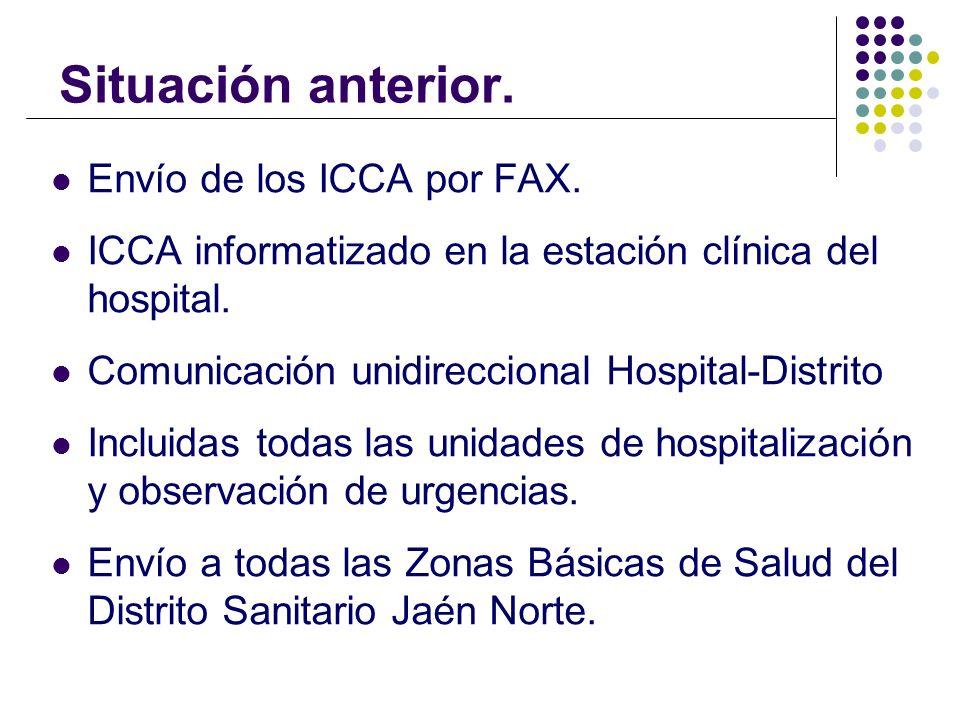 Situación anterior. Envío de los ICCA por FAX.