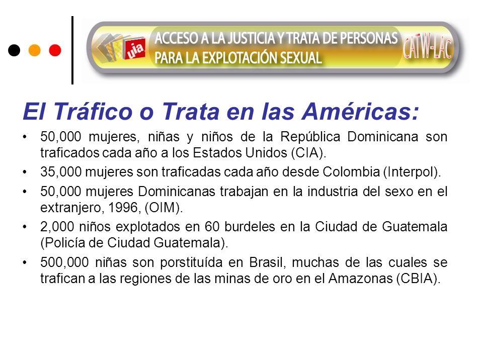 El Tráfico o Trata en las Américas: