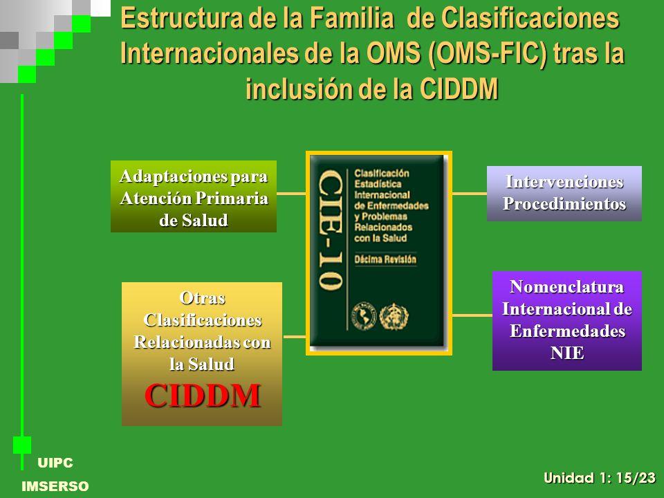 CIDDM Estructura de la Familia de Clasificaciones