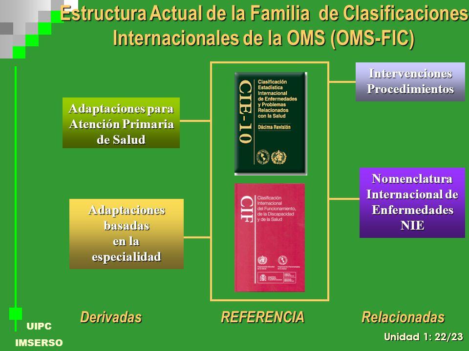 Estructura Actual de la Familia de Clasificaciones