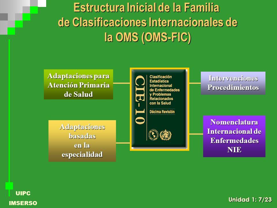 Estructura Inicial de la Familia de Clasificaciones Internacionales de