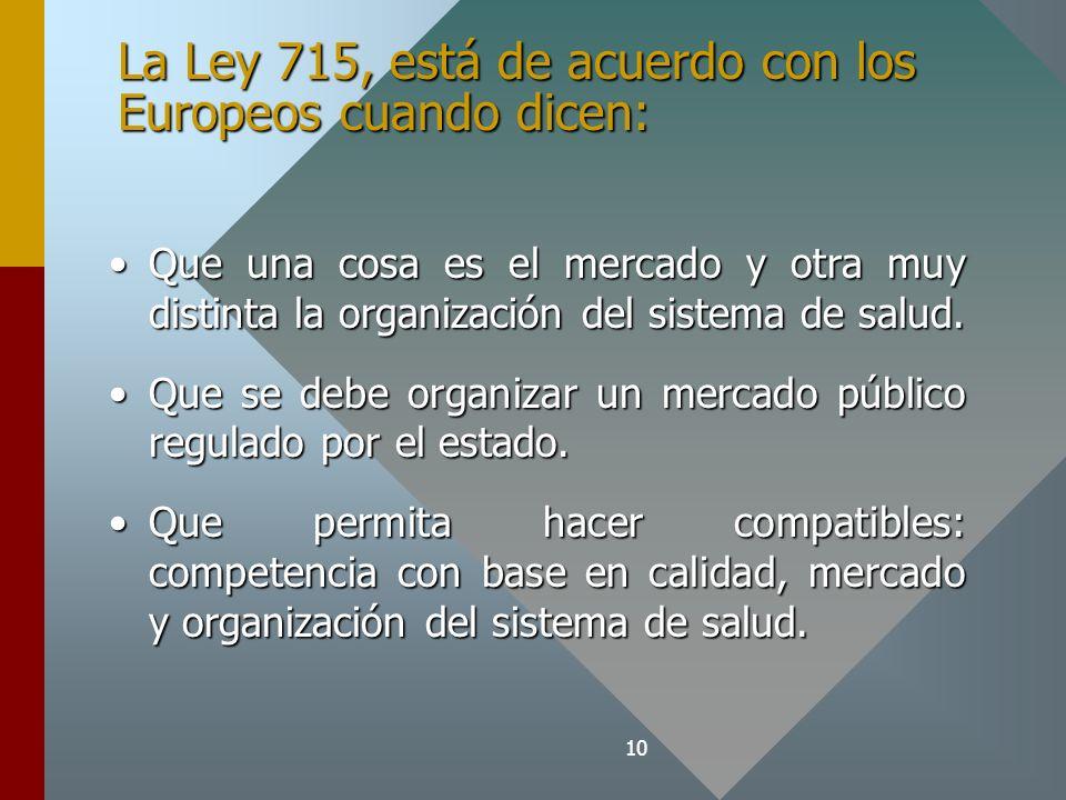 La Ley 715, está de acuerdo con los Europeos cuando dicen: