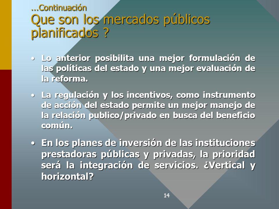...Continuación Que son los mercados públicos planificados