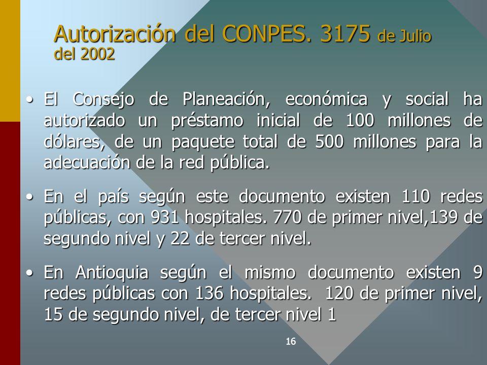 Autorización del CONPES. 3175 de Julio del 2002