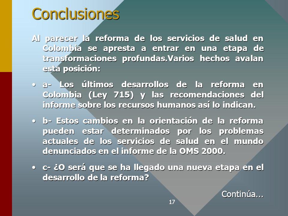 Conclusiones Continúa...