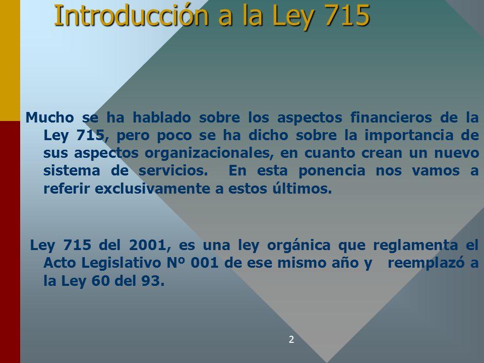 Introducción a la Ley 715