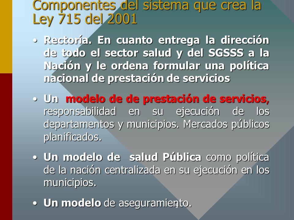 Componentes del sistema que crea la Ley 715 del 2001