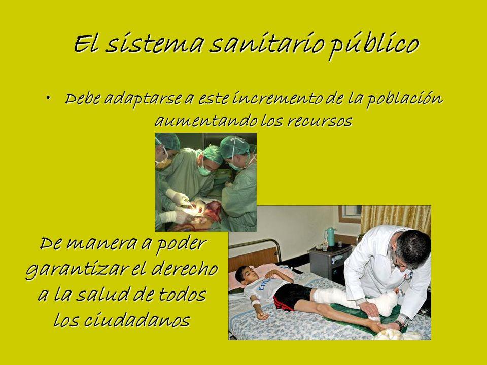 El sistema sanitario público