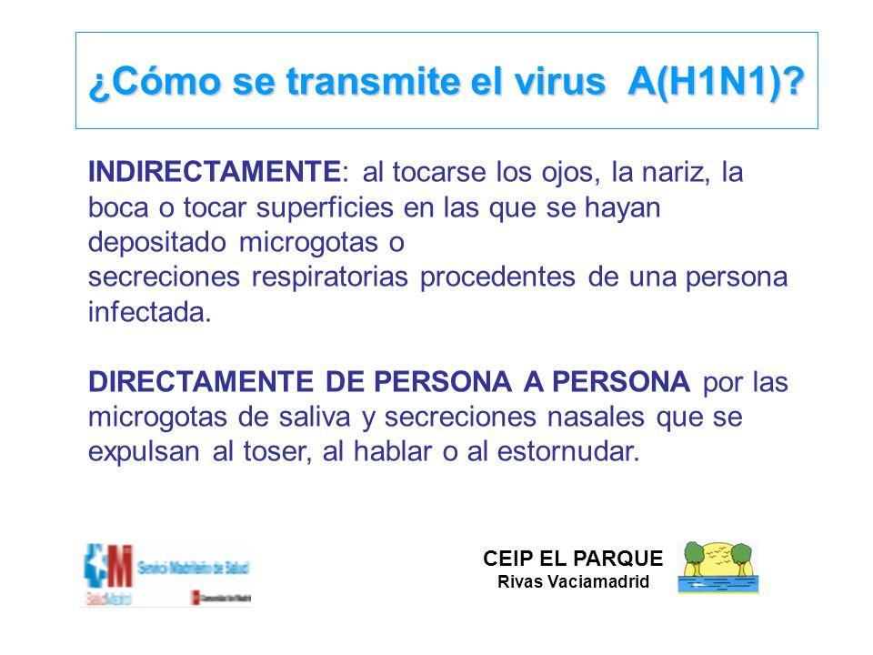 ¿Cómo se transmite el virus A(H1N1)