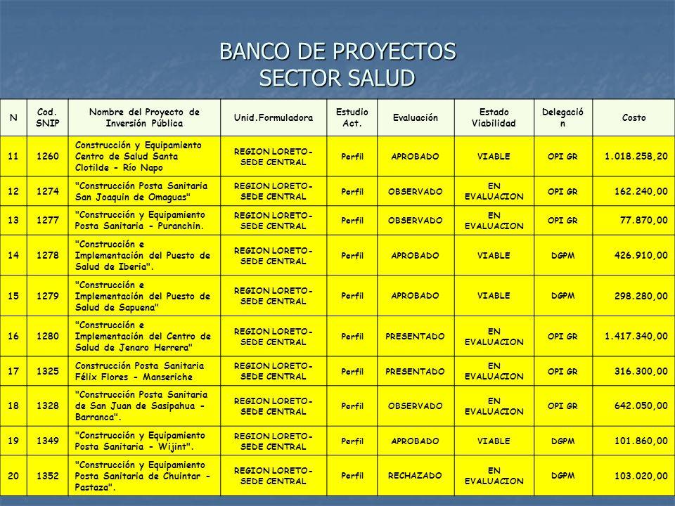 BANCO DE PROYECTOS SECTOR SALUD