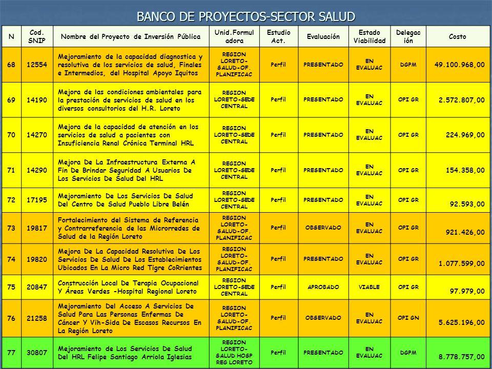 BANCO DE PROYECTOS-SECTOR SALUD