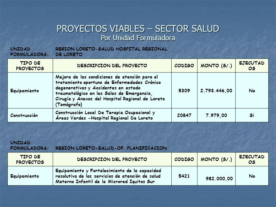 PROYECTOS VIABLES – SECTOR SALUD Por Unidad Formuladora