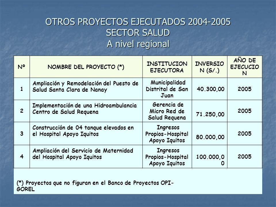 OTROS PROYECTOS EJECUTADOS 2004-2005 SECTOR SALUD A nivel regional