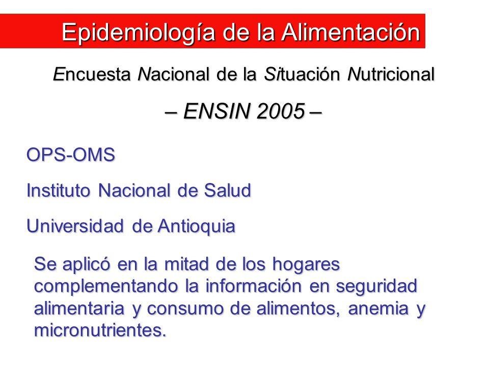 Encuesta Nacional de la Situación Nutricional