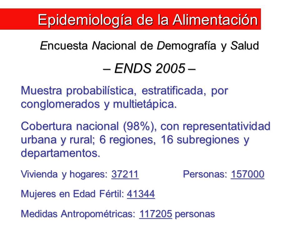 Encuesta Nacional de Demografía y Salud