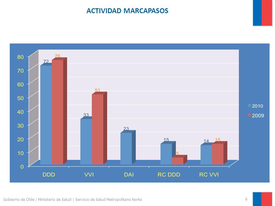 ACTIVIDAD MARCAPASOS Gobierno de Chile | Ministerio de Salud | Servicio de Salud Metropolitano Norte.