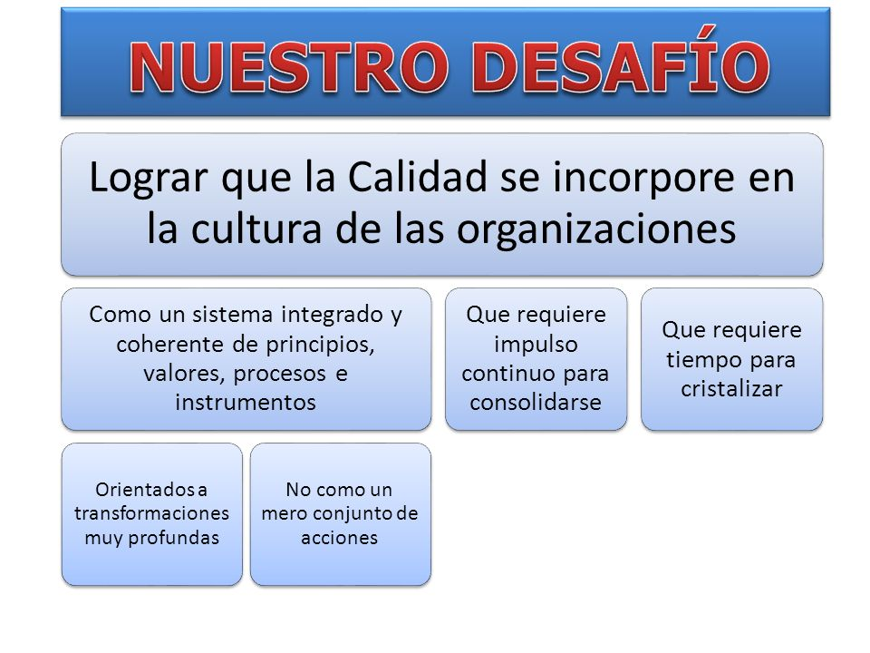 NUESTRO DESAFÍO Lograr que la Calidad se incorpore en la cultura de las organizaciones.