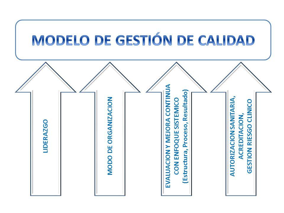 MODELO DE GESTIÓN DE CALIDAD