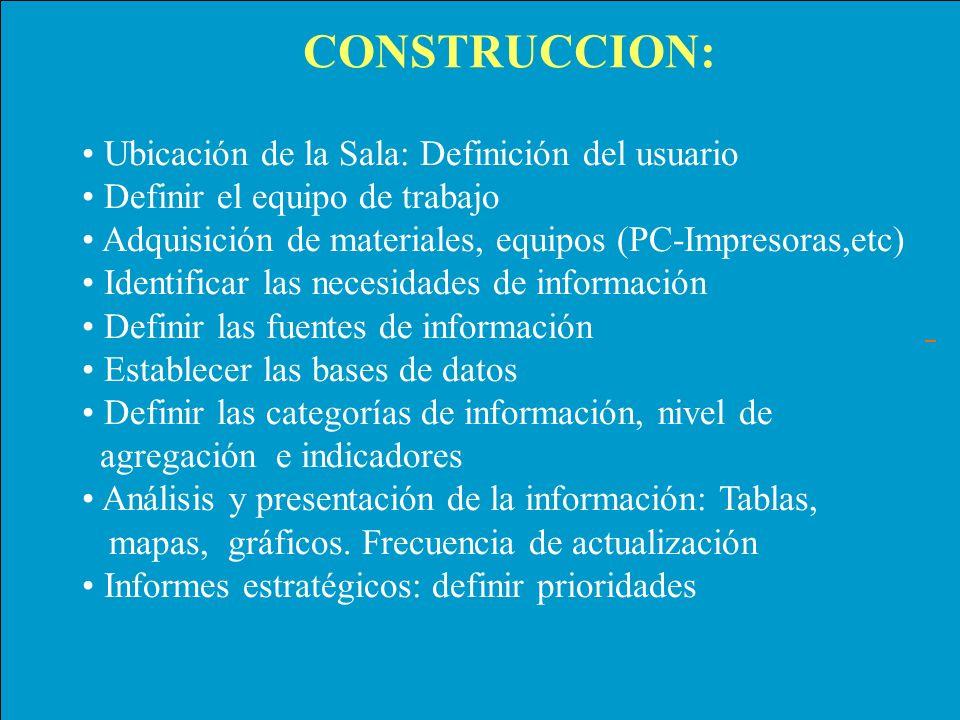 CONSTRUCCION: Ubicación de la Sala: Definición del usuario