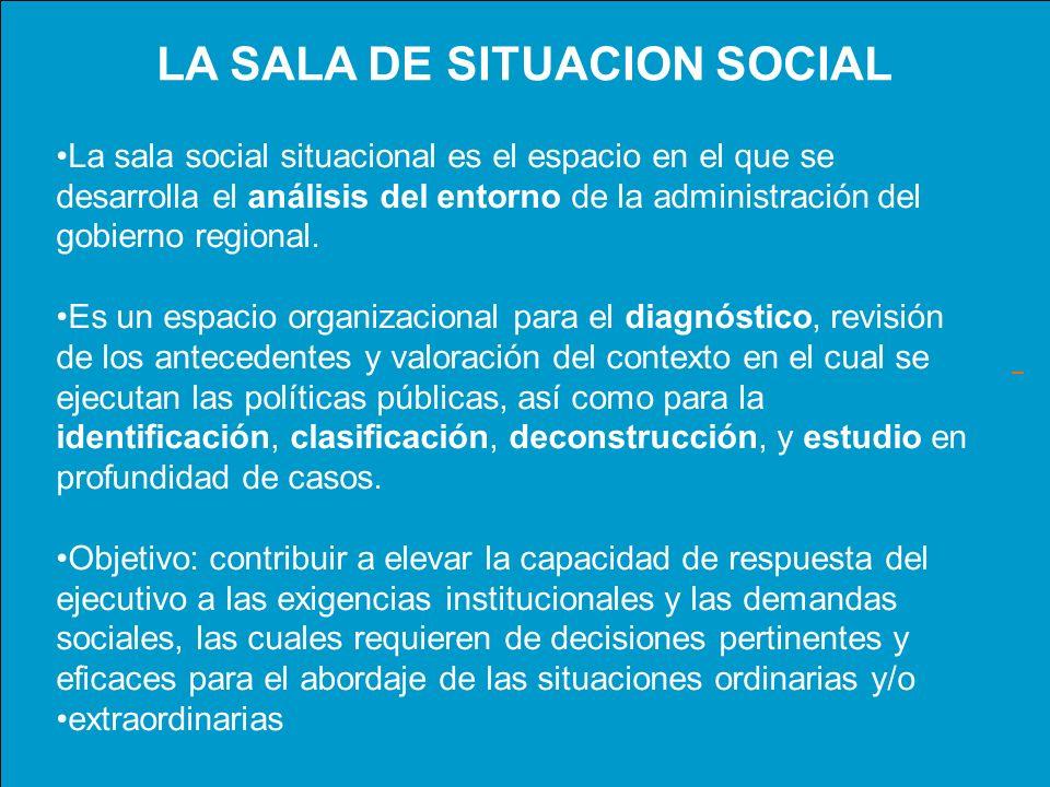 LA SALA DE SITUACION SOCIAL