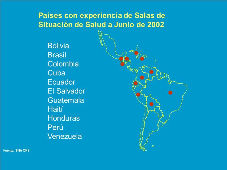 Países con experiencia de Salas de Situación de Salud a Junio de 2002