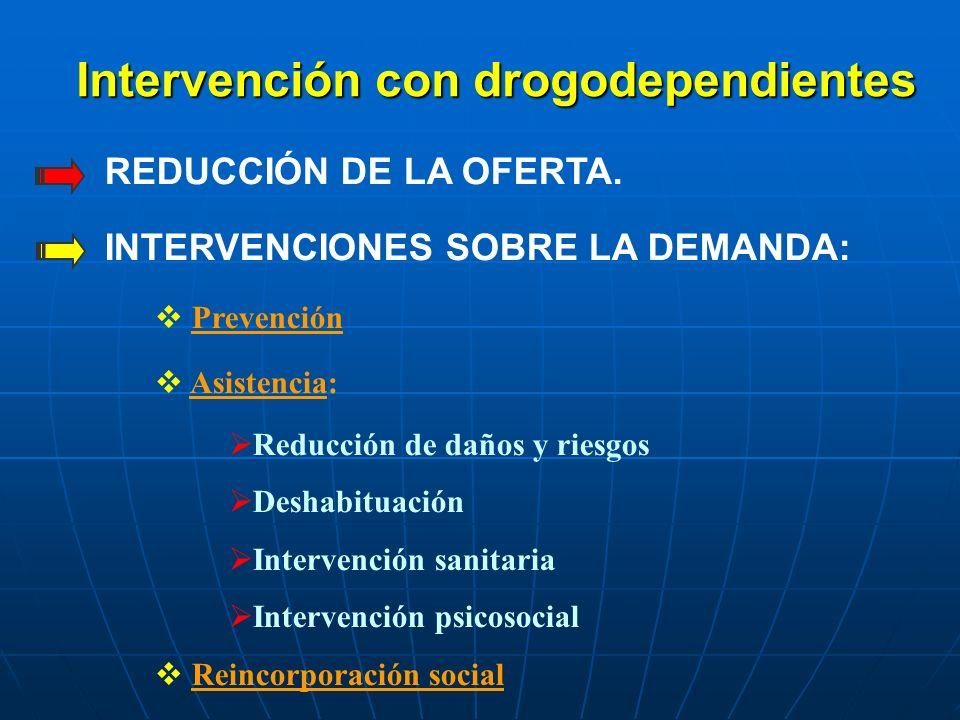 Intervención con drogodependientes