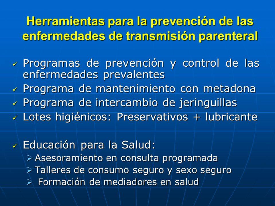 Herramientas para la prevención de las enfermedades de transmisión parenteral