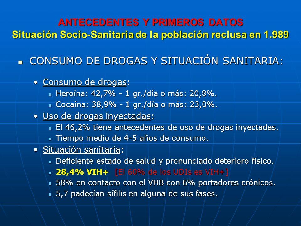 CONSUMO DE DROGAS Y SITUACIÓN SANITARIA: