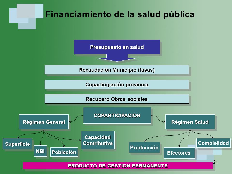 Financiamiento de la salud pública