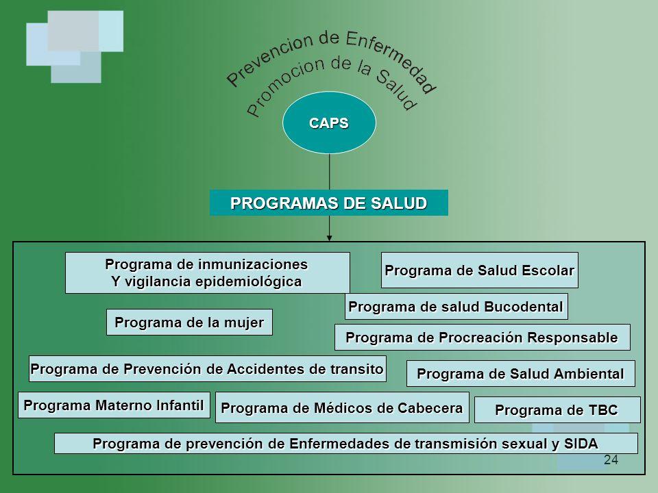 PROGRAMAS DE SALUD CAPS Programa de inmunizaciones