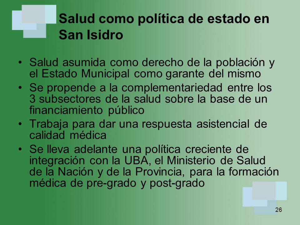 Salud como política de estado en San Isidro