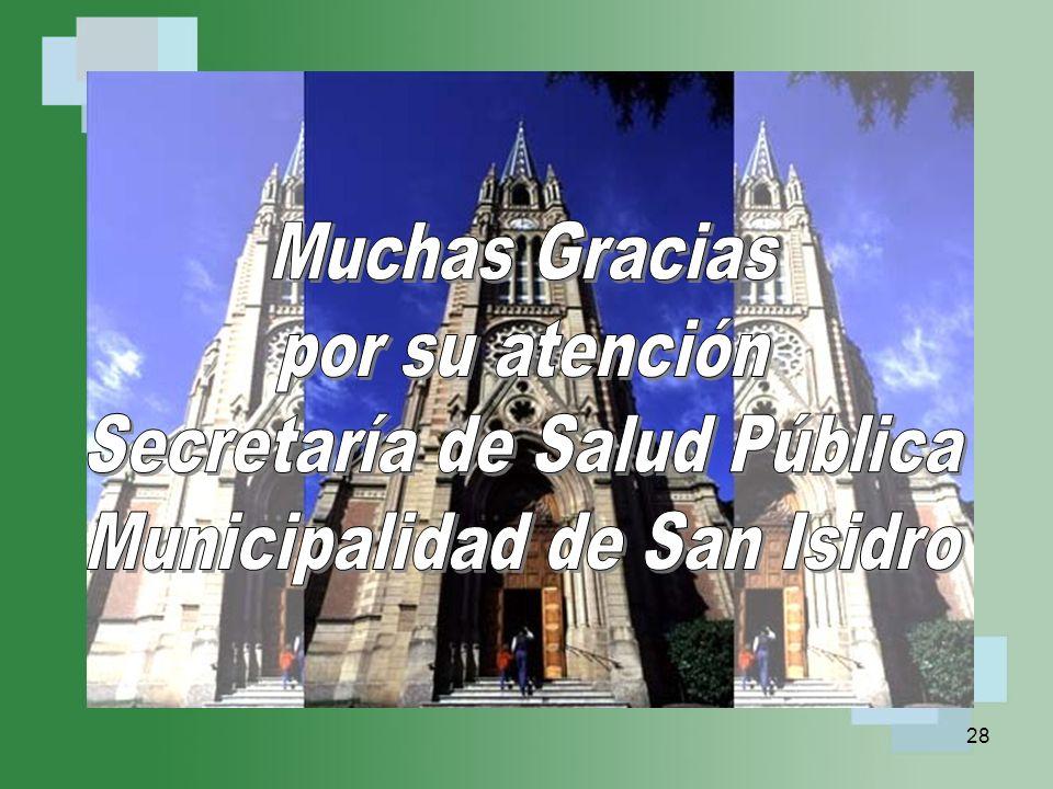 Secretaría de Salud Pública Municipalidad de San Isidro