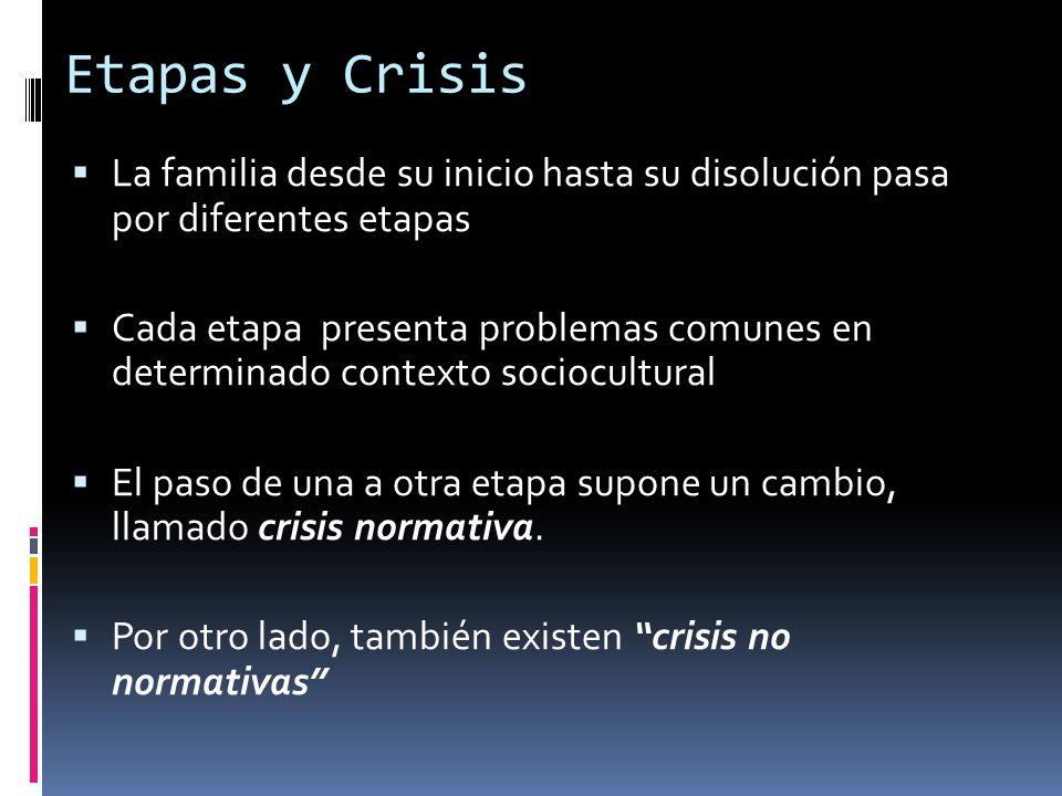 Etapas y Crisis La familia desde su inicio hasta su disolución pasa por diferentes etapas.
