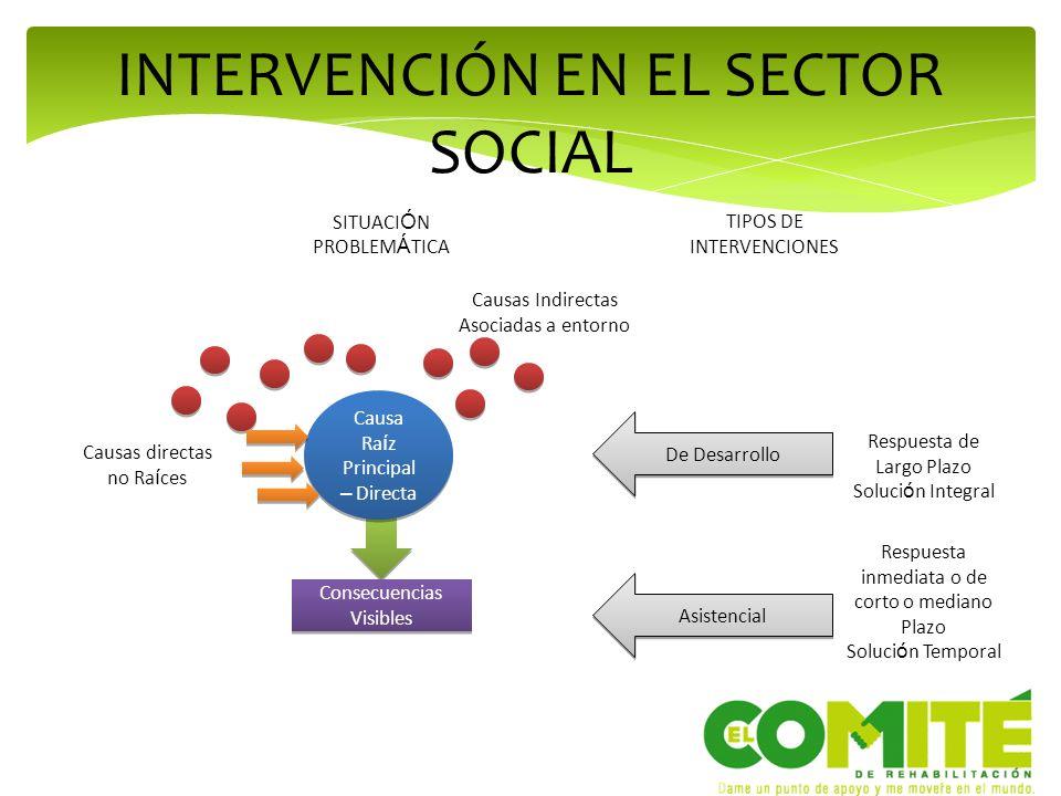 INTERVENCIÓN EN EL SECTOR SOCIAL