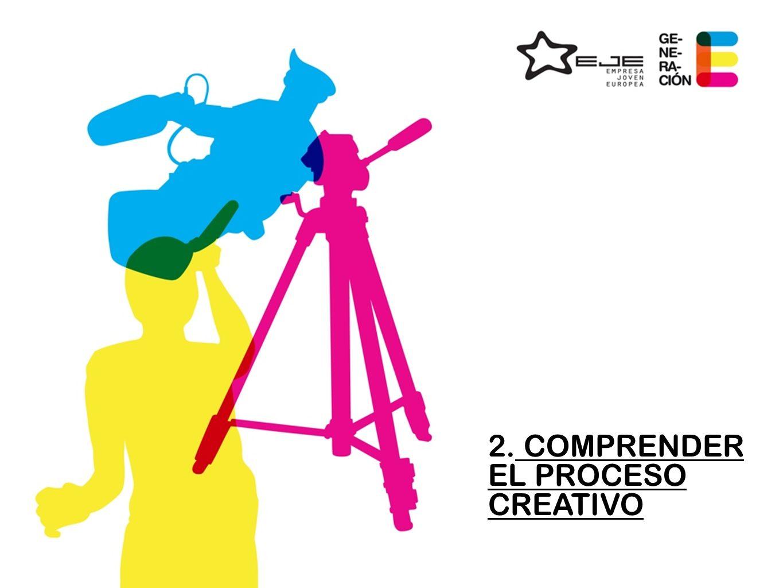 2. COMPRENDER EL PROCESO CREATIVO