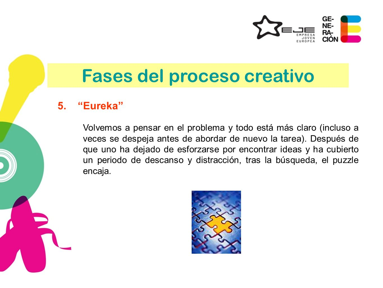 Fases del proceso creativo
