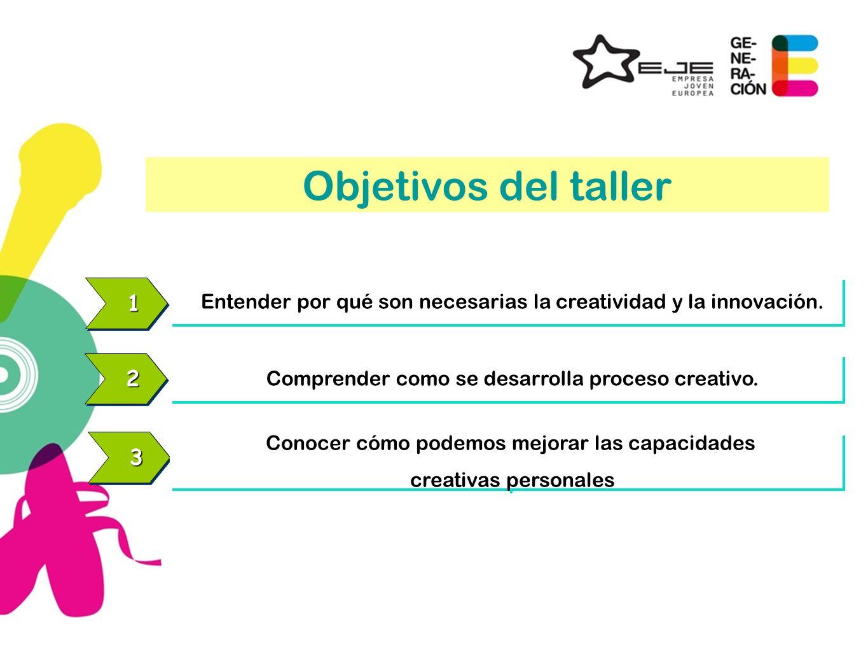 Objetivos del taller 1. Entender por qué son necesarias la creatividad y la innovación. 2. Comprender como se desarrolla proceso creativo.