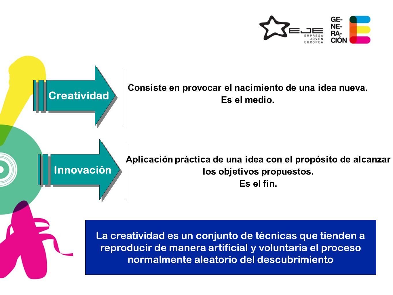 Consiste en provocar el nacimiento de una idea nueva.