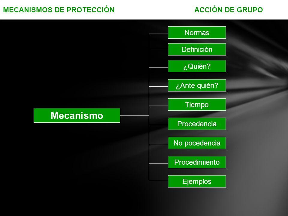Mecanismo MECANISMOS DE PROTECCIÓN ACCIÓN DE GRUPO Normas Definición
