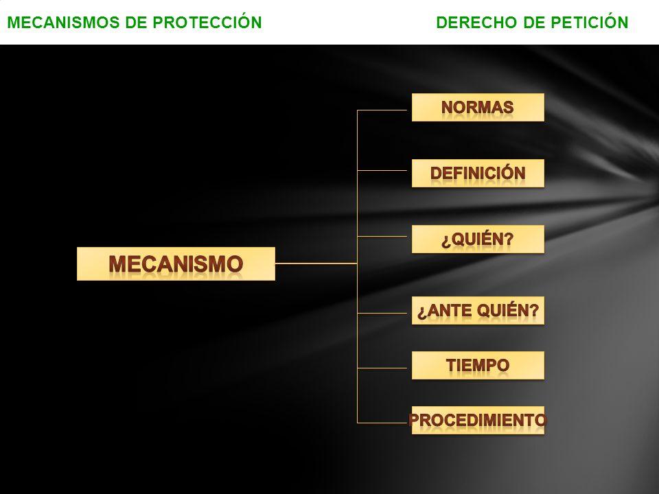 Mecanismo MECANISMOS DE PROTECCIÓN DERECHO DE PETICIÓN Normas