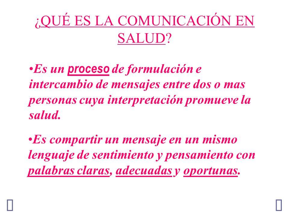 ¿QUÉ ES LA COMUNICACIÓN EN SALUD