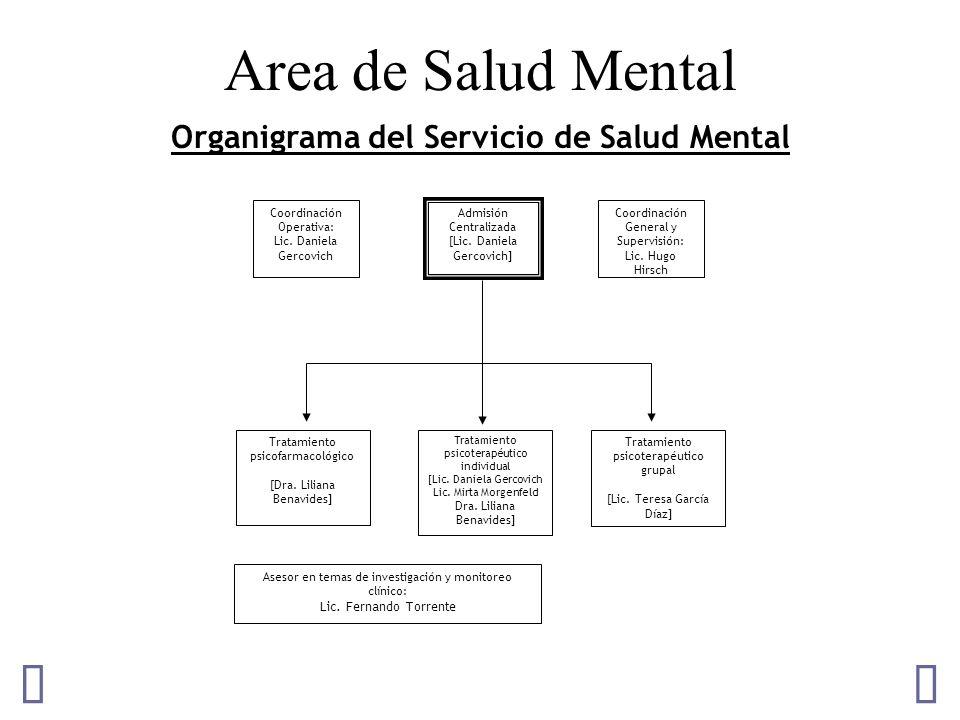 Organigrama del Servicio de Salud Mental