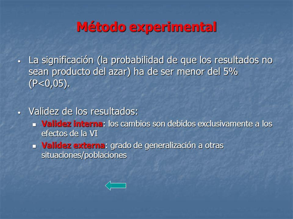Método experimental La significación (la probabilidad de que los resultados no sean producto del azar) ha de ser menor del 5% (P<0,05).