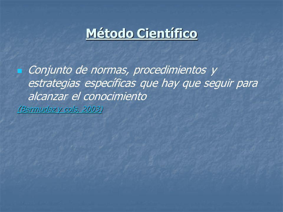 Método Científico Conjunto de normas, procedimientos y estrategias específicas que hay que seguir para alcanzar el conocimiento.