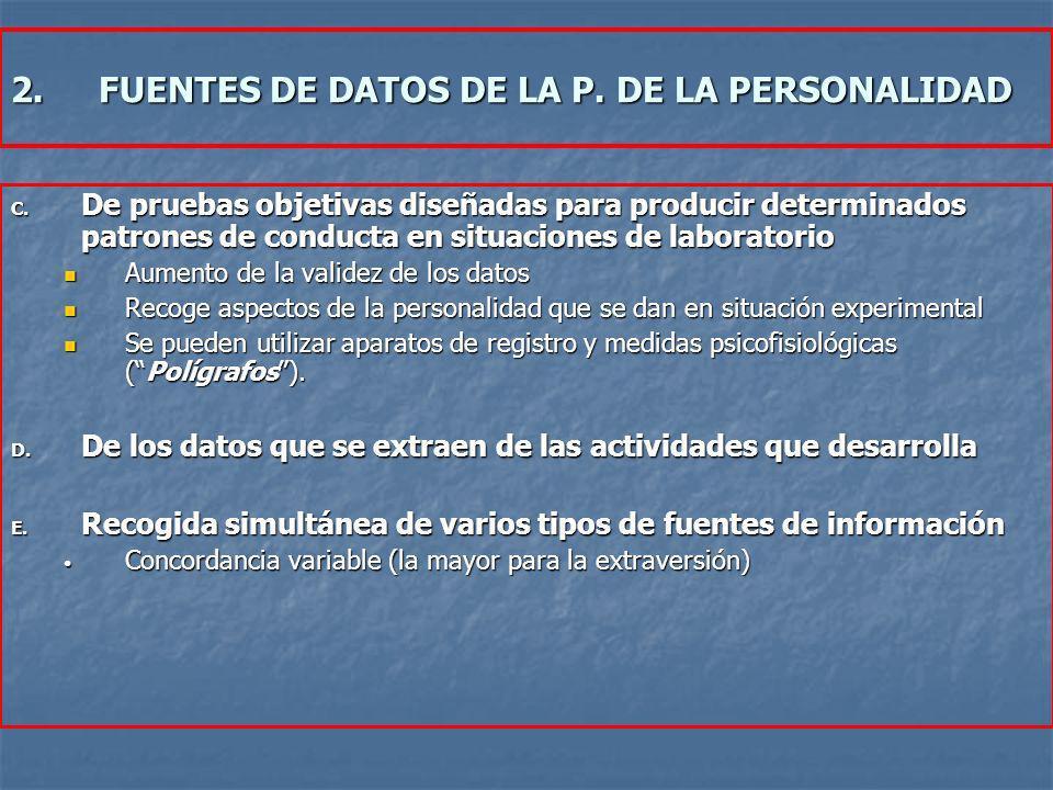 FUENTES DE DATOS DE LA P. DE LA PERSONALIDAD