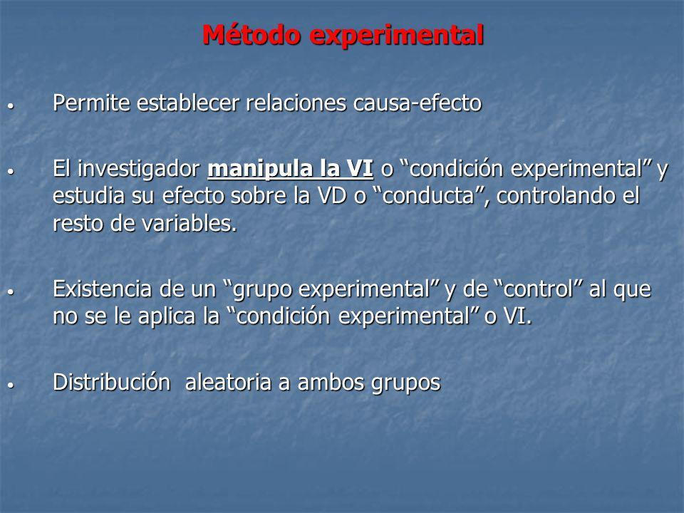 Método experimental Permite establecer relaciones causa-efecto