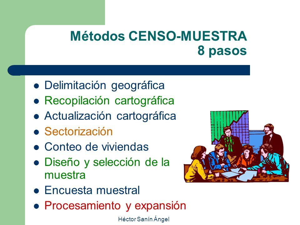 Métodos CENSO-MUESTRA 8 pasos
