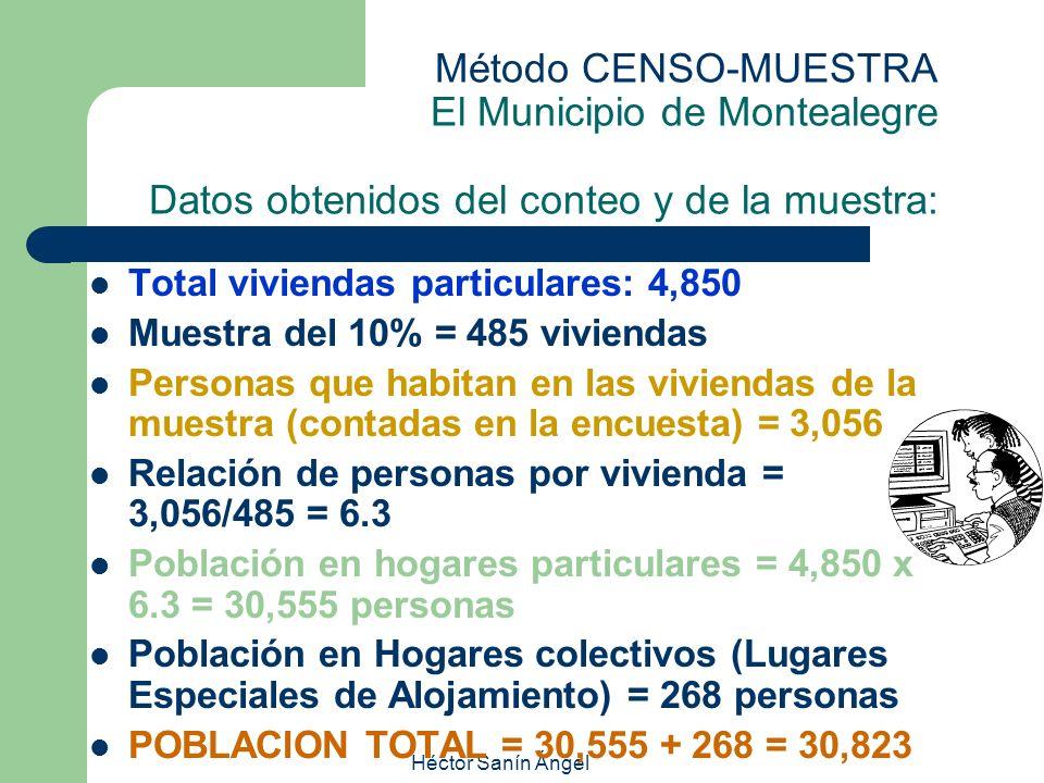 Método CENSO-MUESTRA El Municipio de Montealegre Datos obtenidos del conteo y de la muestra:
